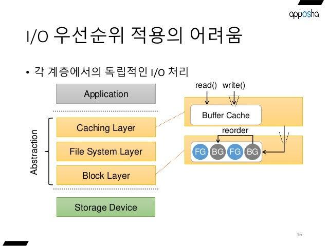 I/O 우선순위 적용의 어려움 • 각 계층에서의 독립적인 I/O 처리 16 Storage Device Caching Layer Application File System Layer Block Layer Abstracti...