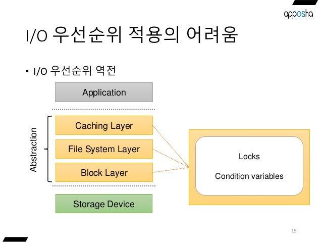 I/O 우선순위 적용의 어려움 19 • I/O 우선순위 역전 Storage Device Caching Layer Application File System Layer Block Layer Abstraction Locks...