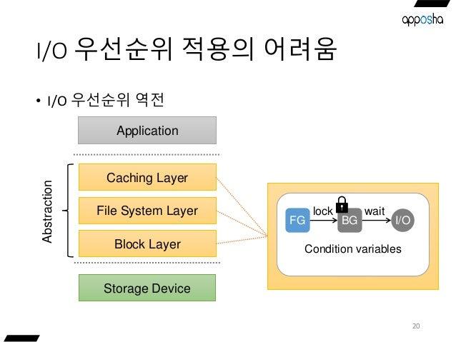 I/O 우선순위 적용의 어려움 20 • I/O 우선순위 역전 Storage Device Caching Layer Application File System Layer Block Layer Abstraction Locks...