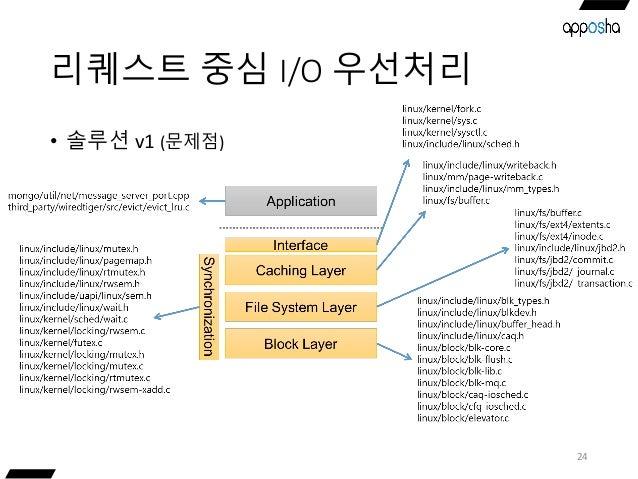 리퀘스트 중심 I/O 우선처리 • 솔루션 v1 (문제점) 24