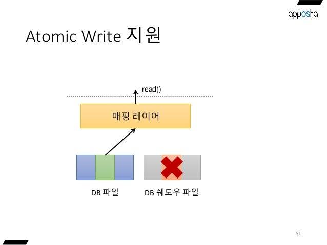 Atomic Write 지원 51 매핑 레이어 DB 파일 DB 쉐도우 파일 read()