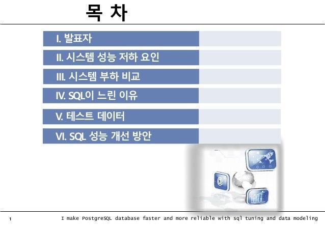 [Pgday.Seoul 2020] SQL Tuning Slide 2