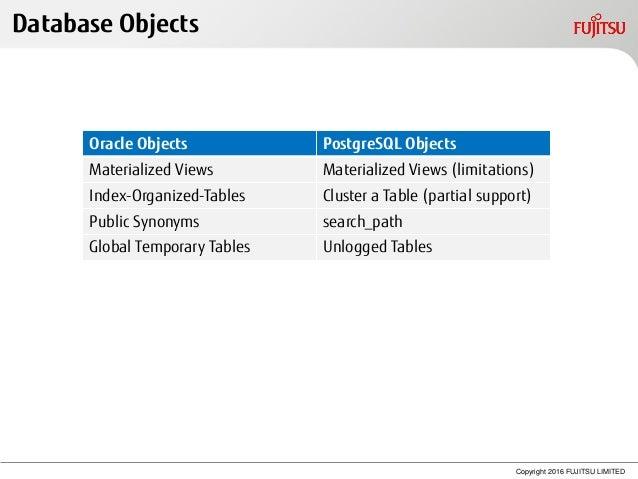 Postgresql Enterprise Class Features And Capabilities