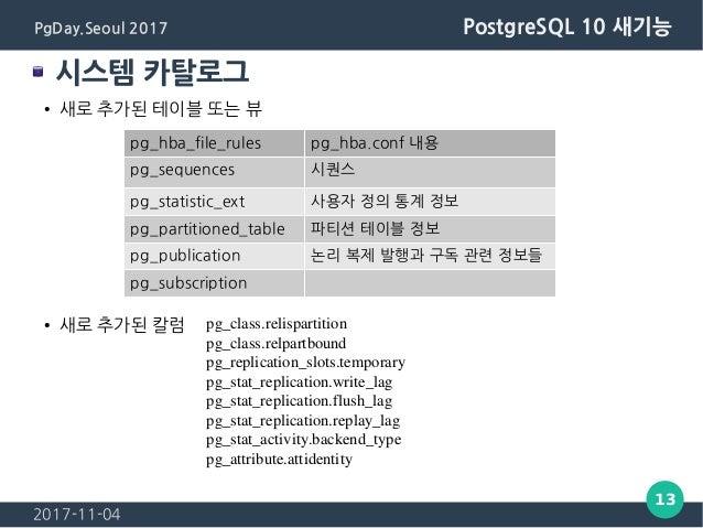 2017-11-04 13 PgDay.Seoul 2017 PostgreSQL 10 새기능 시스템 카탈로그 pg_hba_file_rules pg_hba.conf 내용 pg_sequences 시퀀스 pg_statistic_e...
