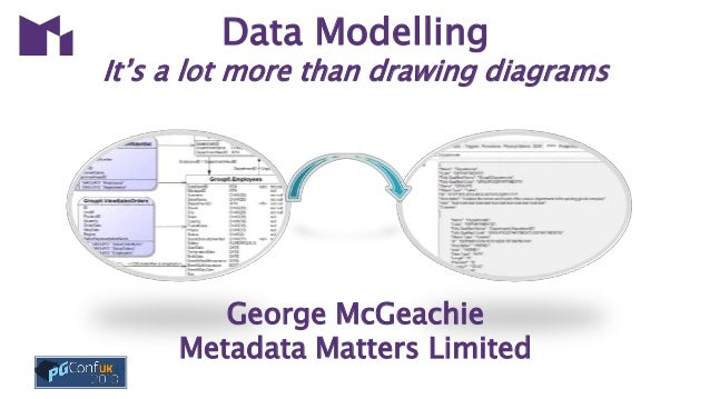 Data Modelling It's a lot more than drawing diagrams George McGeachie Metadata Matters Limited