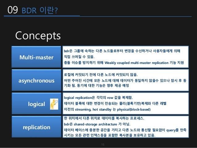 09 BDR 이란? Concepts bdr은 그룹에 속하는 다른 노드들로부터 변경을 수신하거나 사용자들에게 의해 직접 쓰여질 수 있음. 충돌 이슈를 방지하기 위해 Weakly coupled multi-master rep...
