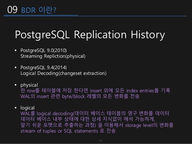 09 BDR 이란? 16  PostgreSQL 9.0(2010) Streaming Repliction(physical)  PostgreSQL 9.4(2014) Logical Decoding(changeset extr...