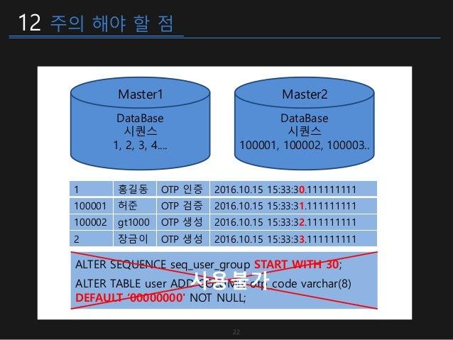 12 주의 해야 할 점 22 DataBase 시퀀스 1, 2, 3, 4.... Master1 DataBase 시퀀스 100001, 100002, 100003.. Master2 1 홍길동 OTP 인증 2016.10.15 ...