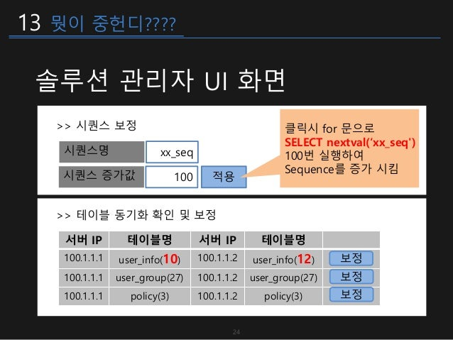 13 뭣이 중헌디???? 24 >> 시퀀스 보정 xx_seq시퀀스명 적용 솔루션 관리자 UI 화면 >> 테이블 동기화 확인 및 보정 서버 IP 테이블명 서버 IP 테이블명 100.1.1.1 user_info(10) 10...