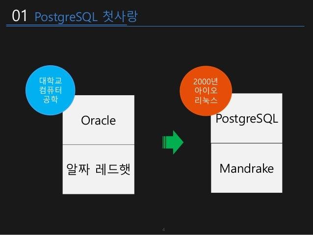 01 PostgreSQL 첫사랑 Oracle 대학교 컴퓨터 공학 알짜 레드햇 PostgreSQL 2000년 아이오 리눅스 Mandrake 4