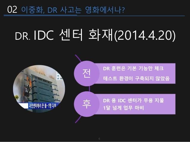 02 이중화, DR 사고는 영화에서나? DR. IDC 센터 화재(2014.4.20) DR 훈련은 기본 기능만 체크 테스트 환경이 구축되지 않았음 DR 용 IDC 센터가 무용 지물 1달 넘게 업무 마비후 전 6