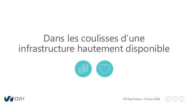 1 Dans les coulisses d'une infrastructure hautement disponible PG Day France – 19 Juin 2019