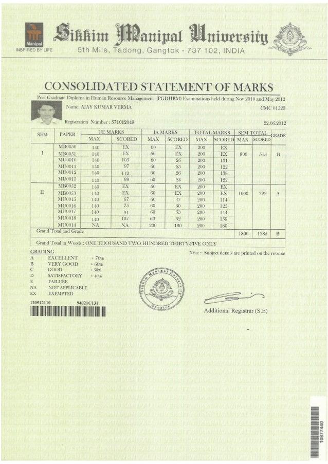PGDHRM Mark Card