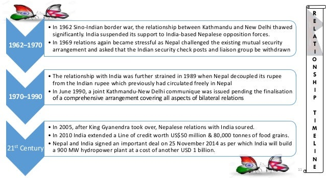 bilateral relationship between india and nepal conflict