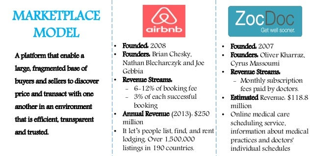 10 Web based Business Models Slide 3