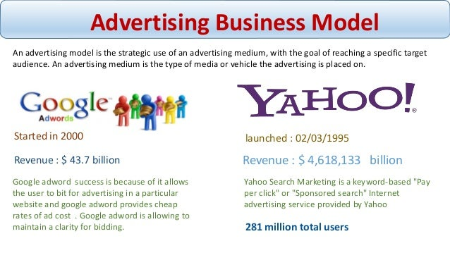 advertising model 06122009 thinking of online advertising as a revenue model learn the ins & outs of online revenue generation entrepreneur's toolkit.