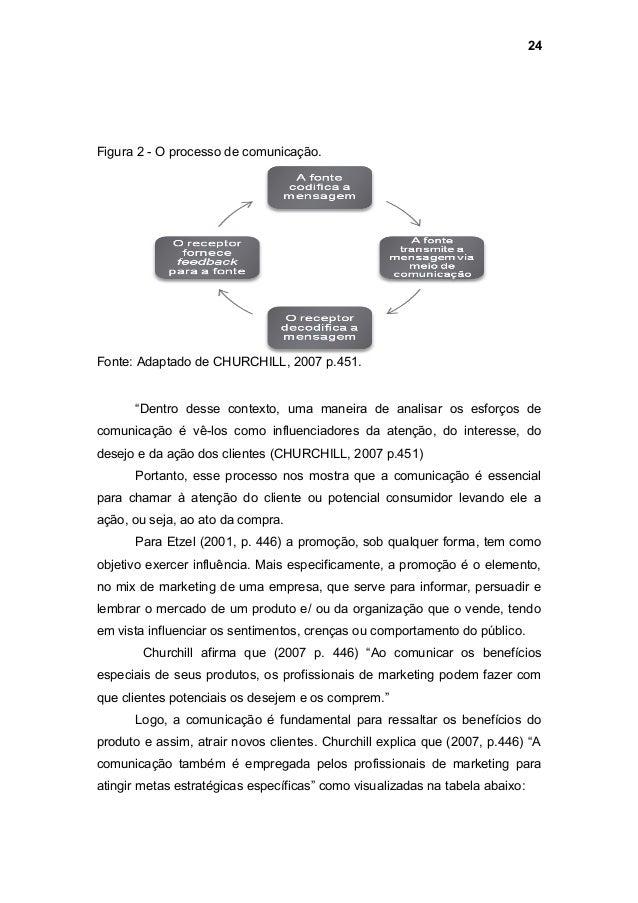 f60423246fc A Comunicação Integrada de Marketing como diferencial para a competit…