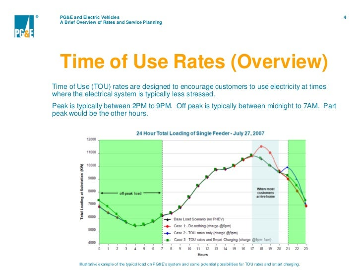 Pg e pev impacts to grid and utility bills - Average pg e bill for 3 bedroom house ...