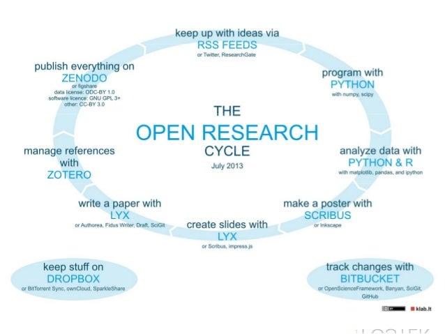 Από τη θεωρία στην πράξη Ι: Πρακτικά ζητήματα στην Ανοικτή Επιστήμη και την Ανοικτή Πρόσβαση, Μέρος 2ο - Παναγιώτης Γεωργίου