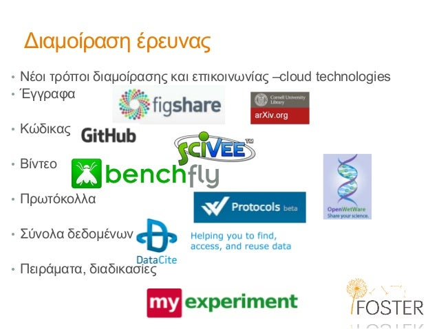 Διαμοίραση έρευνας  •  Νέοι τρόποι διαμοίρασης και επικοινωνίας –cloud technologies  •  Έγγραφα  •  Κώδικας  •  Βίντεο  • ...