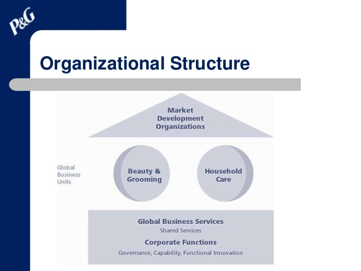 Procter and gamble operations strategy gambling anonymous 12 steps
