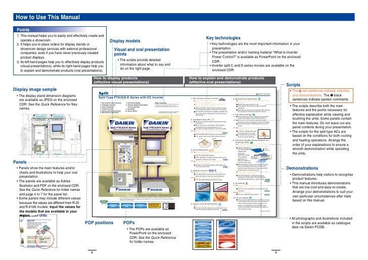 Daikin controller brc4c152 Manual