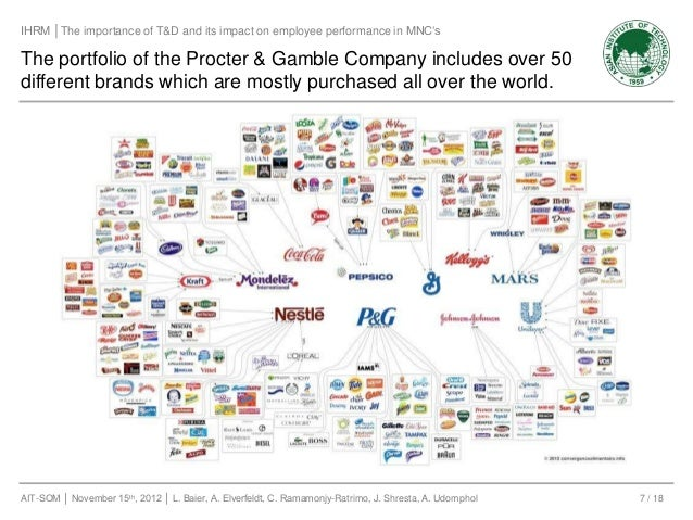 the history and operations of procter and gamble company 6 days ago  the average salary for procter & gamble co employees is $89000 per year visit  payscale to research procter & gamble co salaries, bonuses.