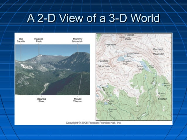 a 2 d view of a 3 d worlda 2 d view of a 3 d world