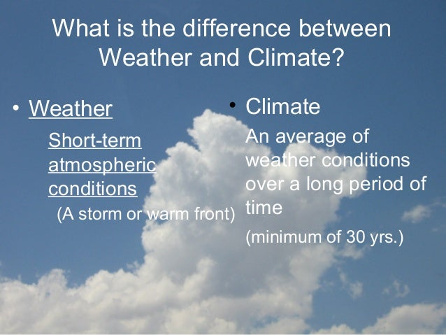 Basic Elements Of Weather And Climate Ef 81 Ae