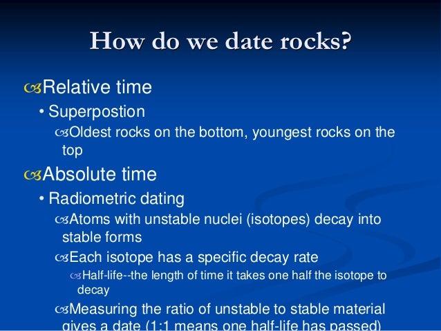 how do you date rocks