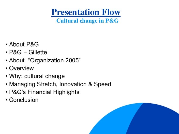 managing cultural change at procter and gamble Procter & gamble's organizational culture, its characteristics, pros, cons, and   principles that apply to p&g's human resources and hr management   changing organizational culture: cultural change work in progress.