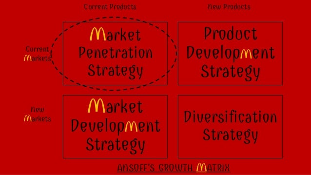 the mcdonald's case strategies for growth Now that the recession is most likely  chief among the great recession's winners is mcdonald's mcdonald's sales growth.