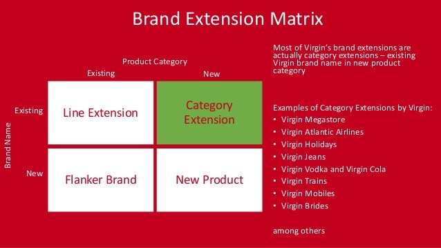 virgin brand extension strategies The mogul has since launched more than 400 companies under the virgin brand virgin has plastered its name on everything from airlines, to wine clubs, to underwear.