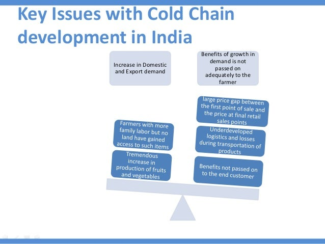 Key Issues with Cold Chain development in India Increase in Domestic and Export demand Benefits of growth in demand is not...