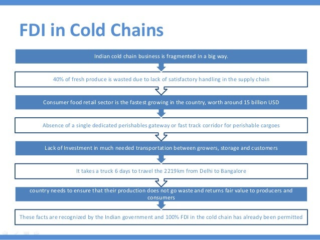 FDI in Cold Chains These facts are recognized by the Indian government and 100% FDI in the cold chain has already been per...