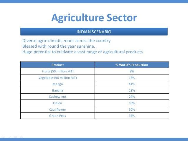 Agriculture Sector Product % World's Production Fruits (50 million MT) 9% Vegetable (90 million MT) 15% Mango 41% Banana 2...