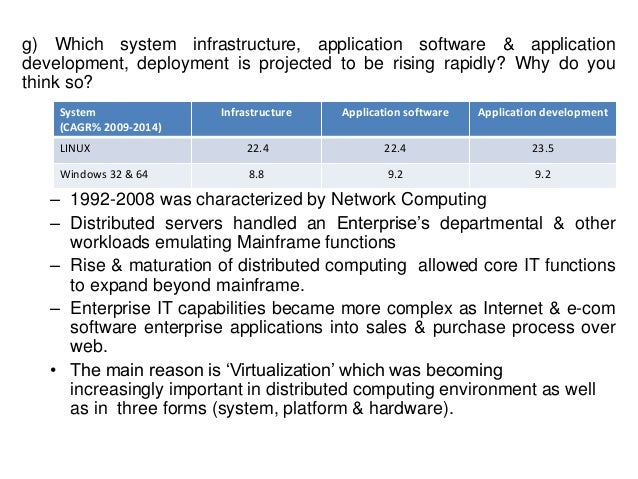 g) Which system infrastructure, application software & application development, deployment is projected to be rising rapid...