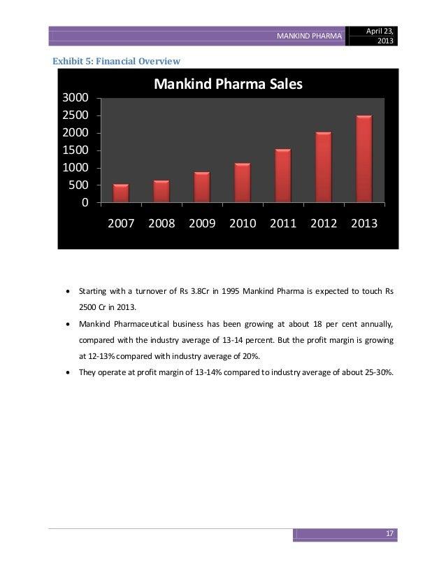 Pgprak12 group12 mankind pharma