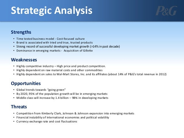 Procter and gamble financial analysis all star casino online