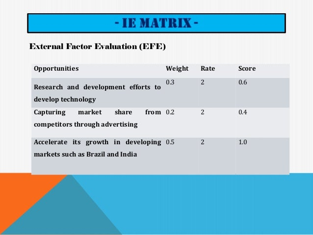 procter and gamble grand strategy matrix With procter & gamble's industry strategic alternatives were evaluated with the  use of the internal-external (ie) matrix and the grand strategy matrix which fed.