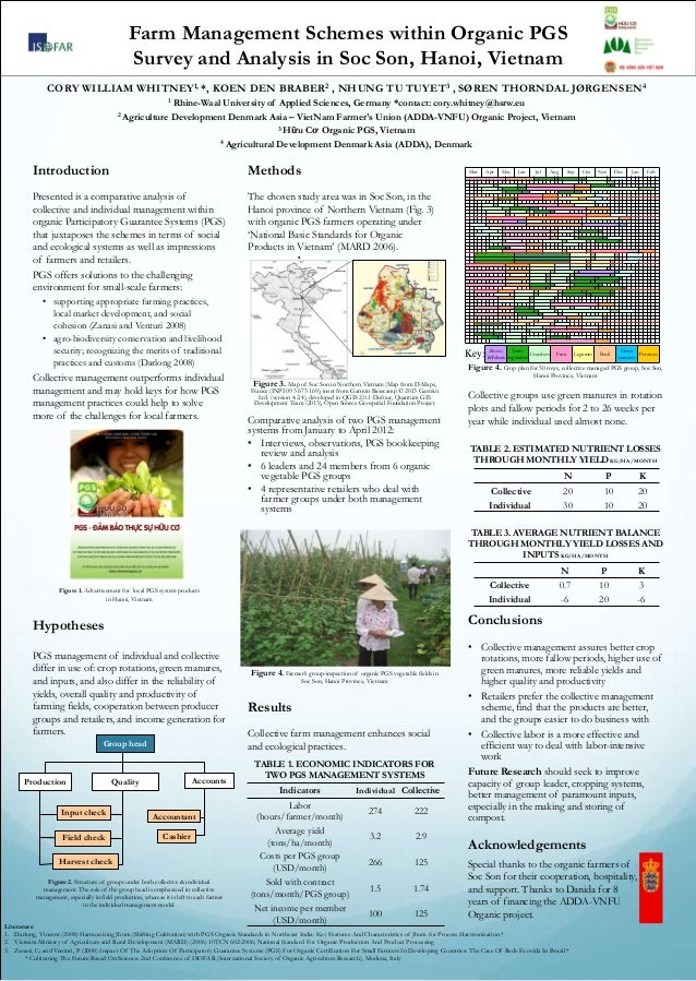 Introduction Presented is a comparative analysis of collective and individual management within organic Participatory Guar...