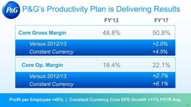 FY'13 FY'17 Core Gross Margin 48.8% 50.8% Versus 2012/13 Constant Currency +2.0% +4.5% Core Op. Margin 19.4% 22.1% Versus ...
