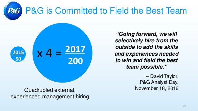 """P&G is Committed to Field the Best Team 18 2017 200 2015 50 Quadrupled external, experienced management hiring x 4 = """"Goin..."""