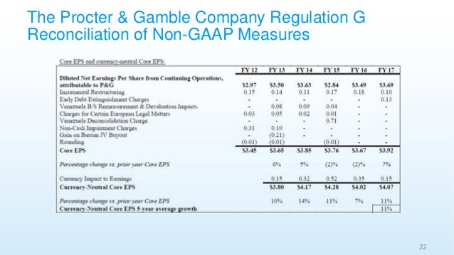 The Procter & Gamble Company Regulation G Reconciliation of Non-GAAP Measures 22