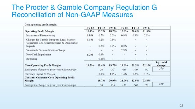 The Procter & Gamble Company Regulation G Reconciliation of Non-GAAP Measures 23