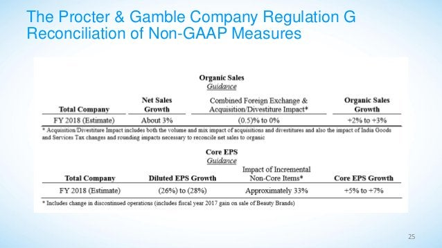 25 The Procter & Gamble Company Regulation G Reconciliation of Non-GAAP Measures