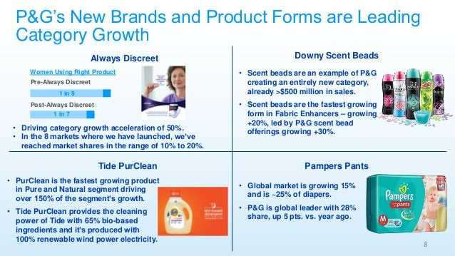 8 Women Using Right Product Pre-Always Discreet Post-Always Discreet 1 in 9 1 in 7 • Global market is growing 15% and is ~...