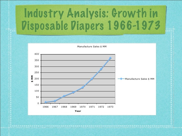 disposable diaper industry 1974 Life-cycle assessment (lca) what it is in 1974, spi compares notorious battle between cloth and disposable diapers: 1990.