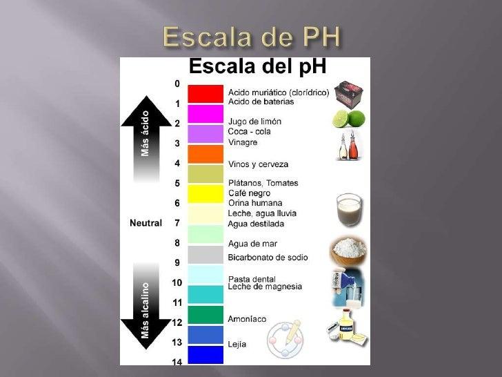    es una sustancia que permite medir el pH de un medio. Habitualmente, se utilizan    como indicador de las sustancias q...