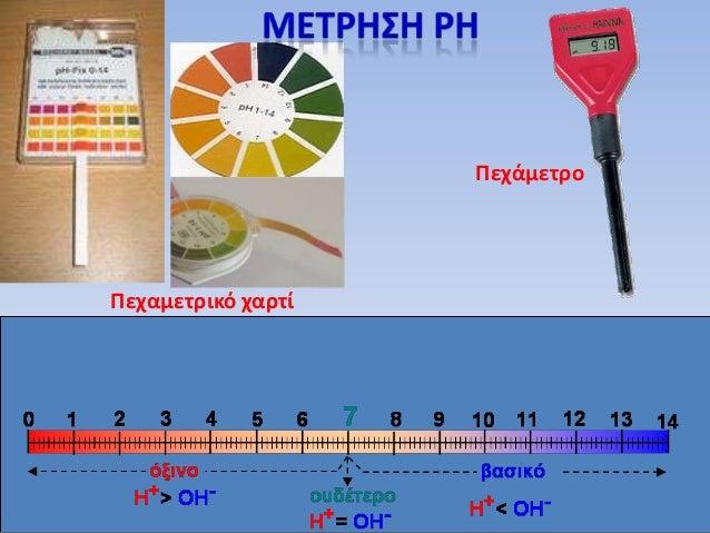 λεμόνι ντομάταξφδι Γαςτρ. υγρό HCl οφρα νερό βρφςησ γάλα NaOHΑςβες. ςαπουνόνερο Θαλας. αίμα νερό